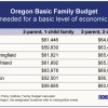 Oregon Basic Family Budget Calculator  Geddry