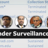 NSA 'Bombshell': Agency Spied on Prominent American Citizens
